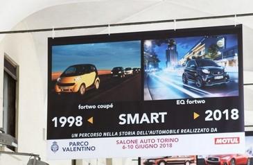 Un percorso nella Storia dell'Automobile 44 - Salone Auto Torino Parco Valentino